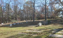 New Bethel AME Church Cemetery