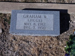 Graham Woodrow Jiggs Lawdermilk