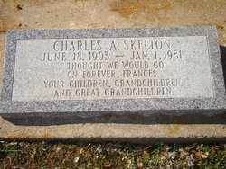 Charles Albert Skelton
