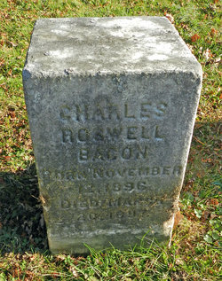 Charles Roswell Bacon