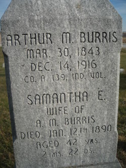 Arthur Miller Burris