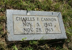 Charles F. Cannon