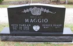 John Harlan Maggio