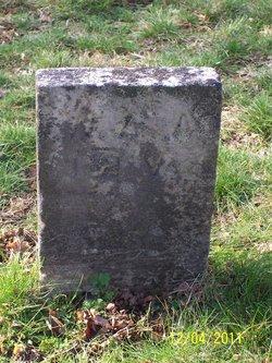 William Henry Athey