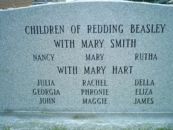 Redding Beasley