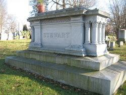 John Knox Stewart