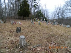 Spicer and Turner Cemetery