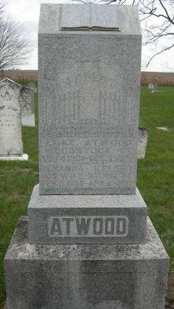 Luke Atwood
