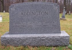 Milton F. Addington
