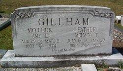 Melvin T Gillham
