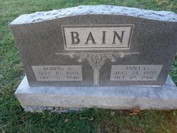 Robert A. Bain