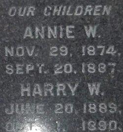 Annie W. Burgess