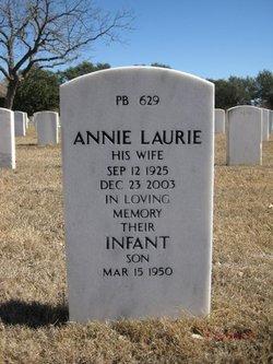 Annie L Isaac