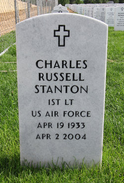 Charles Russell Stanton