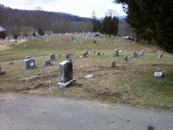 McCullochs Mills Cemetery