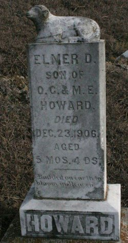 Elmer D. Howard