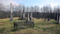 Granny White Cemetery