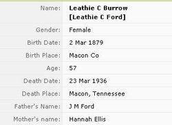 Leathia Cheston <i>Ford</i> Burrow