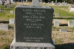 Alice M. Boulden