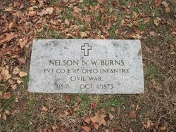 Nelson N.W.V. <i>(Burnes)</i> Burns
