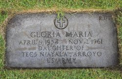 Gloria Mar�a Ayala