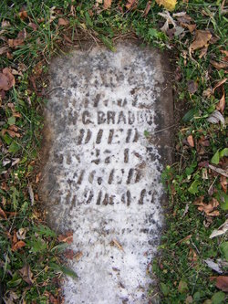 Mary B. <i>Jones</i> Braddock