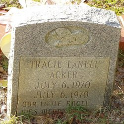 Tracie LaNell Acker