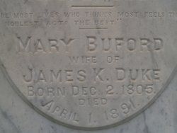 Mary <i>Buford</i> Duke
