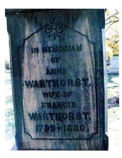 Anna Warthorst