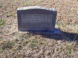 Mollie Batchelor