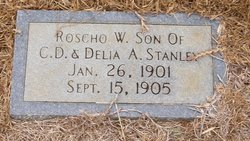 Roscho W. Stanley