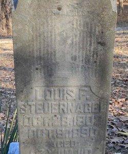 Louis F. Steuernagel