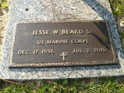 Jesse Wade Beard