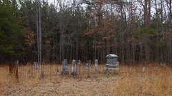 Withers Family Cemetery