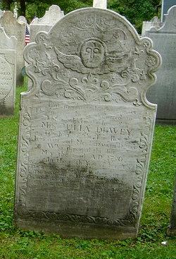 Julia Dewey