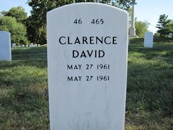 Clarence David Foreman