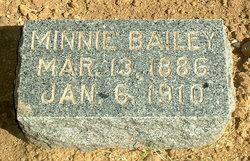 Minnie <i>Coburn</i> Bailey