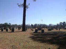 John R. Fountain Cemetery