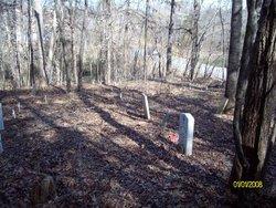 Bolch Family Cemetery