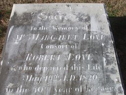 Margaret <i>Mitchell</i> Love