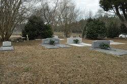 Tippins Cemetery