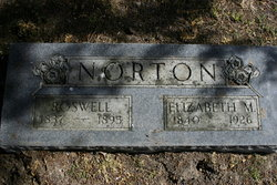 Elizabeth M. <i>Baldwin</i> Norton