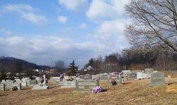 Holcombe Cemetery