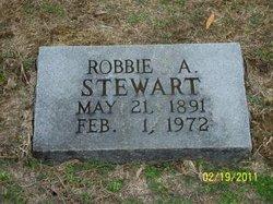 Robert Alexander Stewart