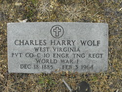 Charles Harry Wolf