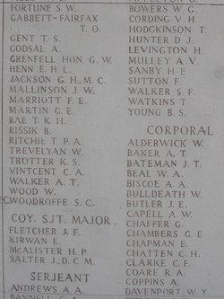 Second Lieutenant Gerald William Grenfell