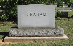 David Sloan Graham