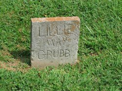 Lillie May <i>West</i> Grubb