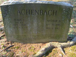 Roma <i>Hoy</i> Achenbach