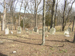 Over Family Cemetery